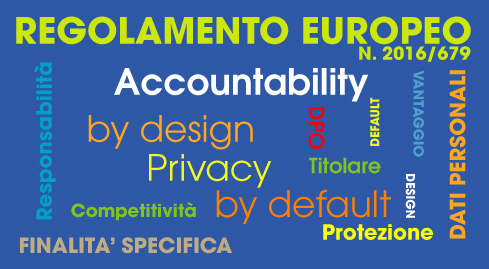 Accountability, privacy by design e by default